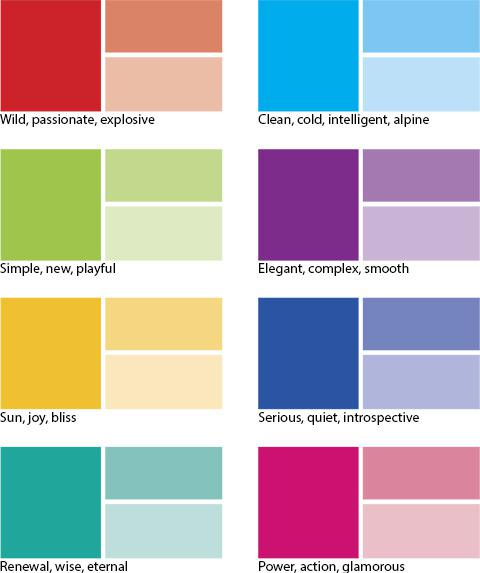 Color Scheme Meanings The Art And Science Of Color Theory Snaggdit