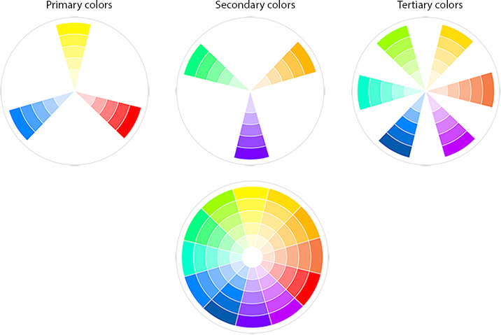 Monochromatic Color Scheme Definition the art and science of color theory - snaggdit